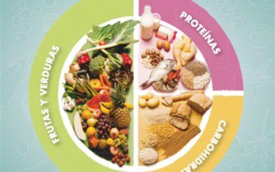 El Departamento de Salud de Euskadi crea la guía On Egin! de alimentación